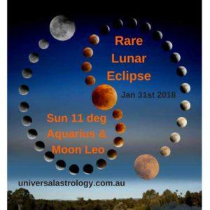 universalastrology.com.au