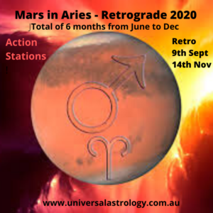 Mars in Aries - Retrograde 2020